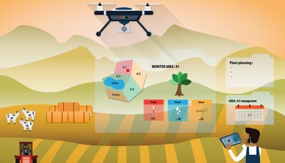 南非農業技術新創公司開發無人機驅動技術進行果園管理監測